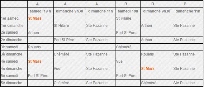 Planning Messes Paroisse Ste Anne Françoise en Retz
